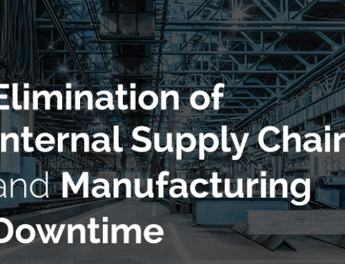 Elimination of Internal Supply Chain & Manufacturing Downtime
